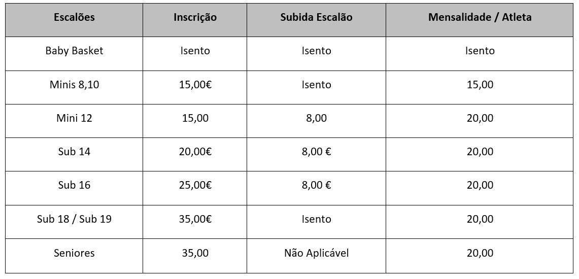 tabela valores